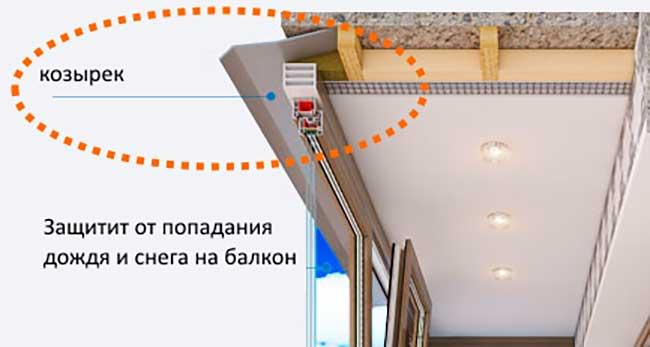 Балконный козырек установить..