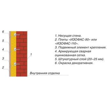 ISOROC (Изорок) ИЗОФАС 50 мм 110 плотность